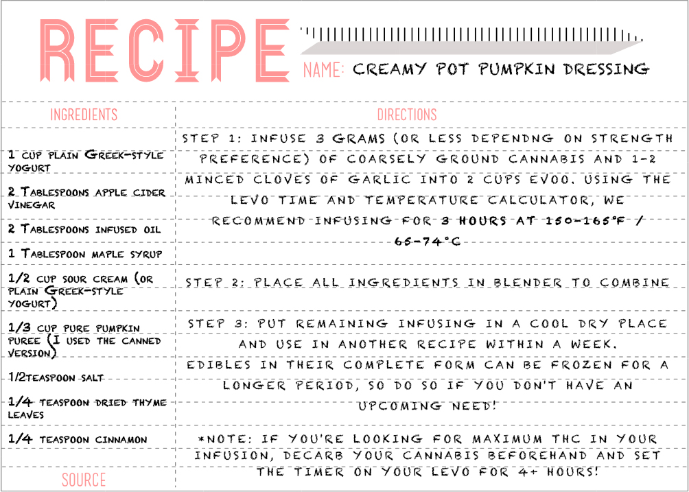 infused-recipe-1
